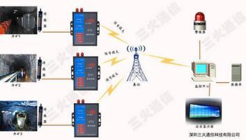 包头矿井无限通讯系统安装_打造不断线的通讯系统