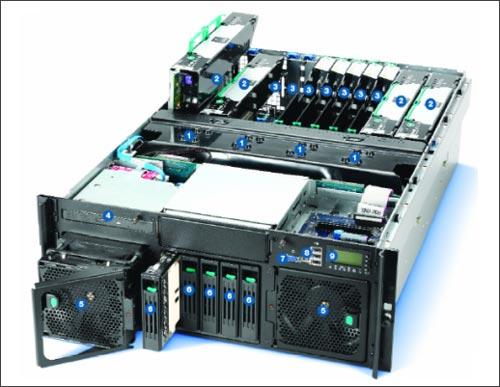 服务器维修 使用服务器的时候应该注意的事项
