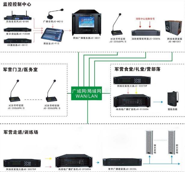 河南平顶山网络广播系统安装