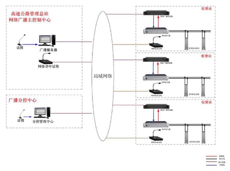 河南平顶山安装公共广播系统公司