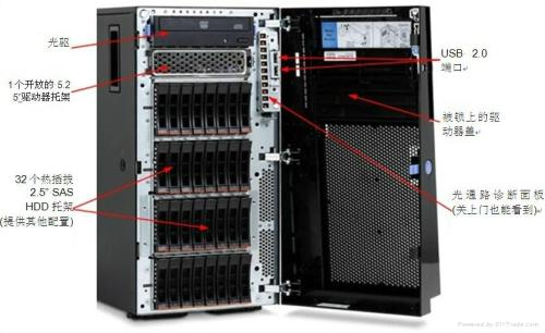 宁波电脑组装需要注意什么