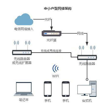 苏州办公室网络布线苏州安装监控布线